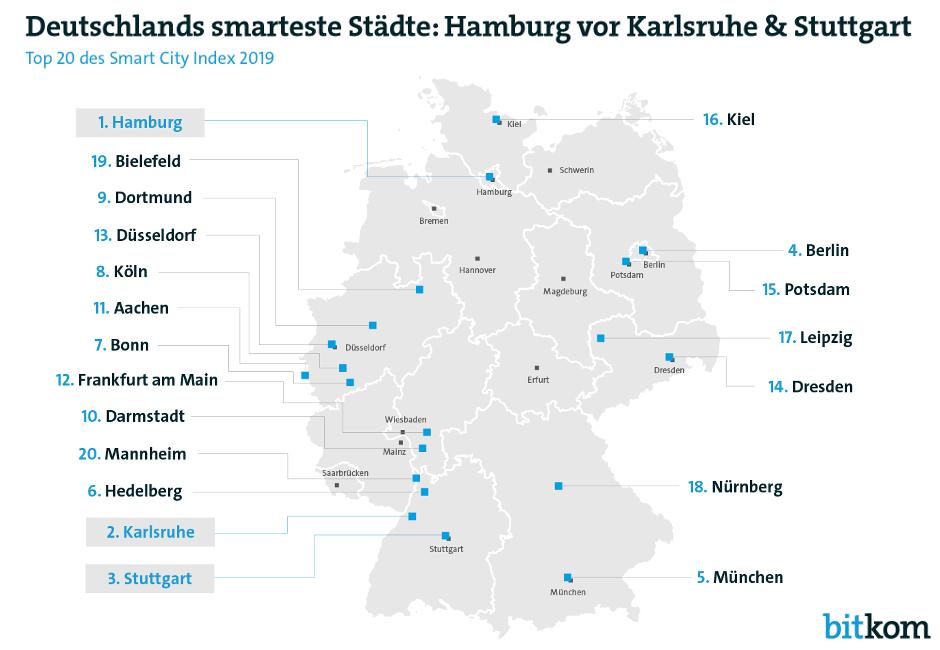 Deutschlands smarteste Städte: Hamburg vor Karlsruhe und Stuttgart